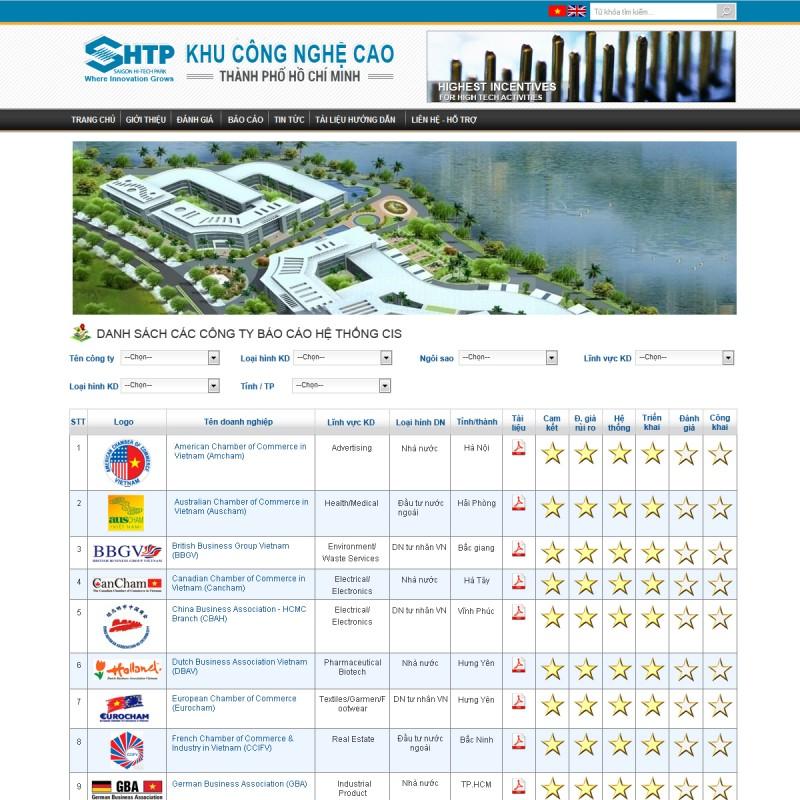 AKRwebvietC59 – cocforum.shtp.hochiminhcity.gov.vn